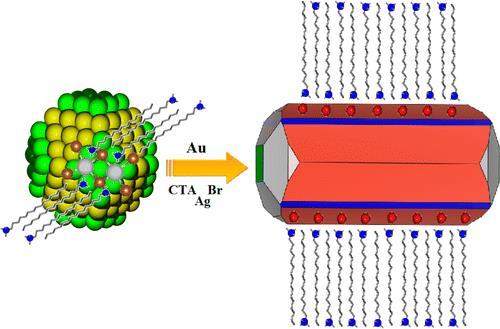 金研晶视频_纳米人-Science展望:如何研究纳米晶生长?