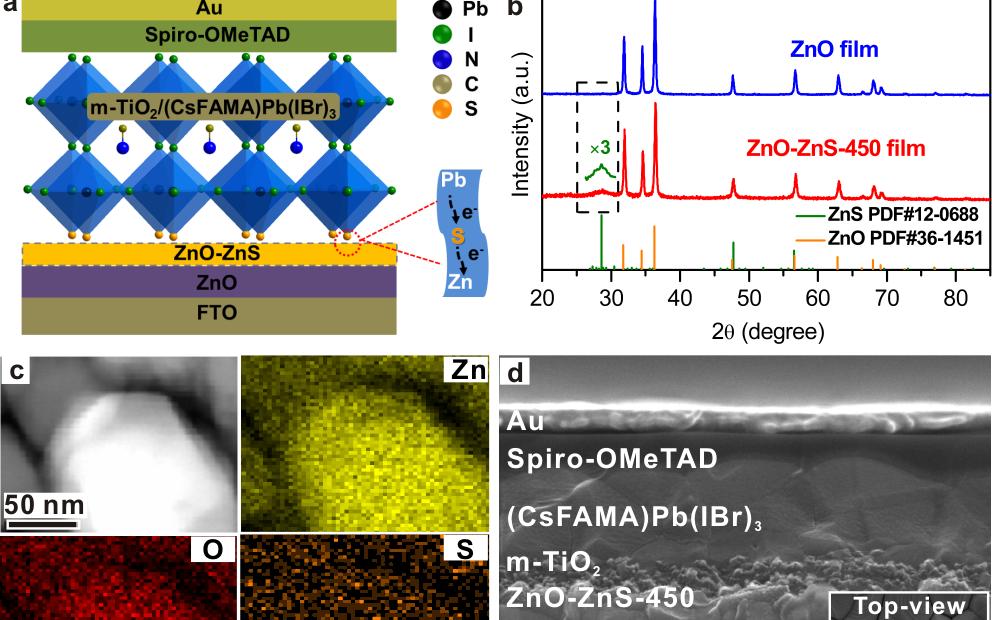 郑南峰&吴炳辉JACS:表界面化学助力钙钛矿太阳能电池性能提升!