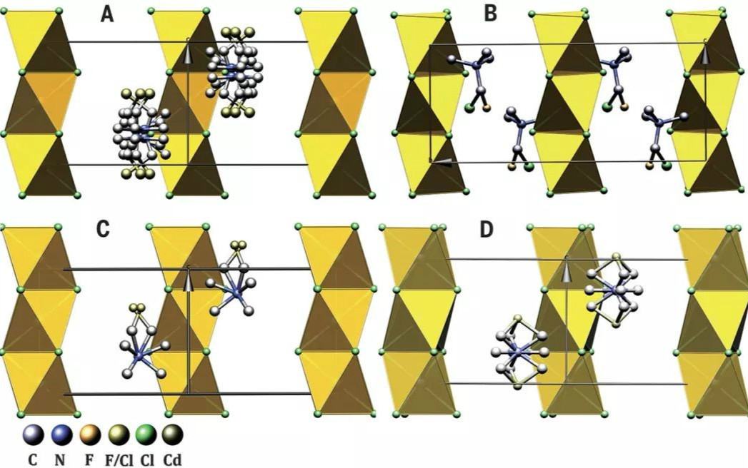 南昌大学熊仁根第4篇Science:攻克世纪难题,钙钛矿分子铁电体重大突破!