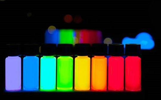 不发光怎么发Science:量子点大牛重新定义近乎完美的PLQY!
