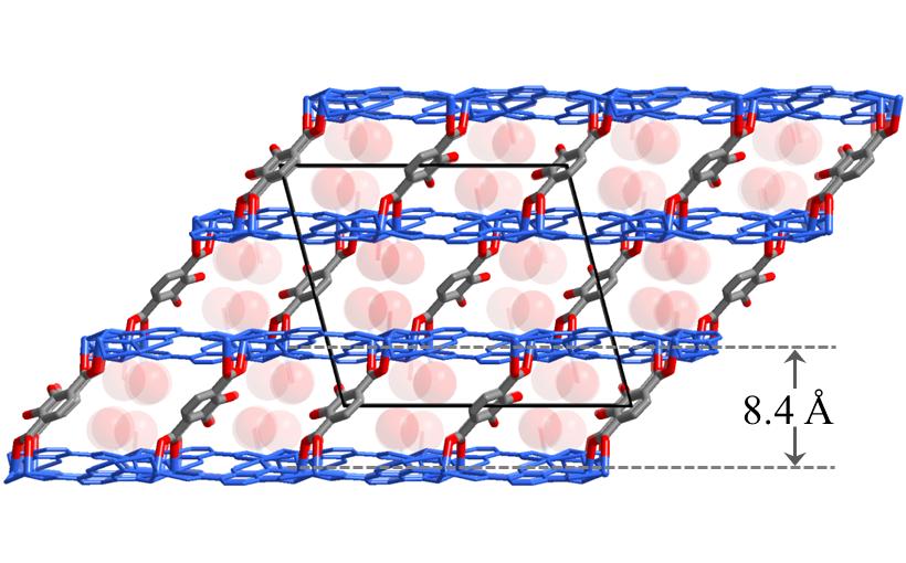 中山大学张杰鹏团队:解密MOF从三维到超薄纳米片的多步演化