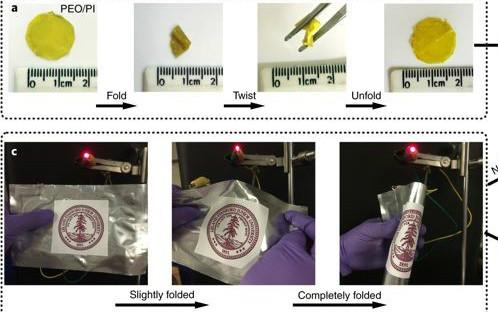 崔屹Nature Nano.:又薄又柔的固态电解质,让全固态锂电池飞起来!