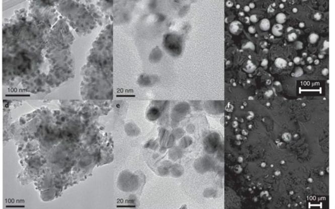 庄信万丰Nature Catalysis:无贵金属,Co/α-Al2O3费托催化剂