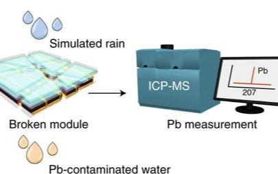 今日2篇Nature Energy:聚焦钙钛矿电池的铅泄露和稳定性实用化研究!