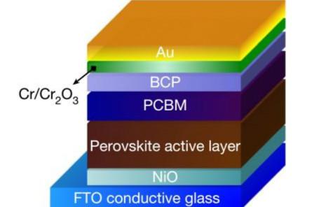 一言不合就发Nature?在6篇Science之后钙钛矿电池再获里程碑突破!