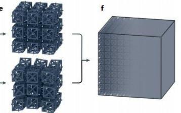 Nature Reviews Physics:三维超材料的发展新趋势