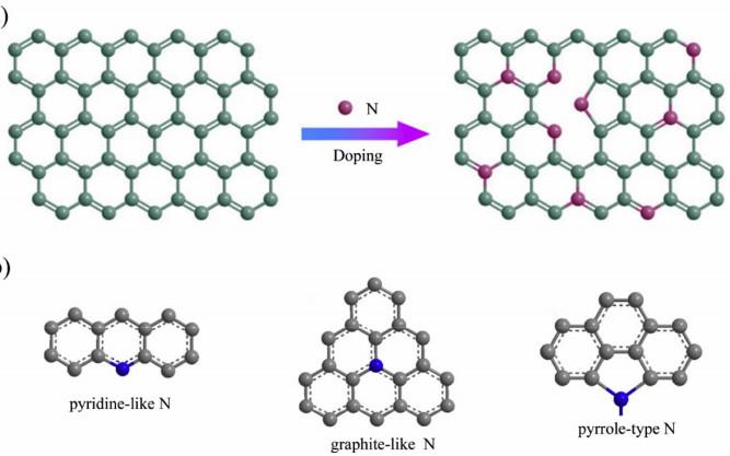 王双印教授Mater Today Energy: 表面化学工程二维催化剂 (附招聘信息)