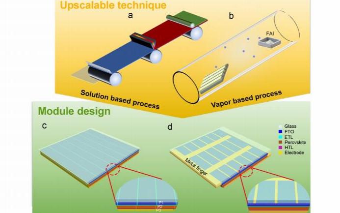 太阳能电池前沿每周精选丨0805-0811