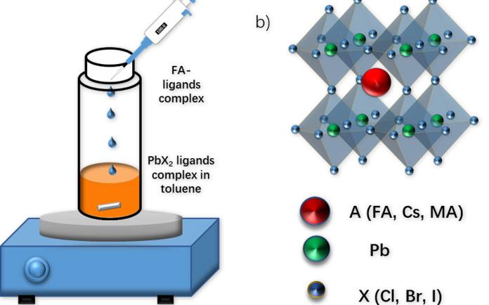 Angew:钙钛矿量子点的普适性合成方案