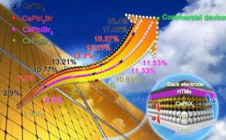 太阳能电池前沿每周精选丨0826-0901