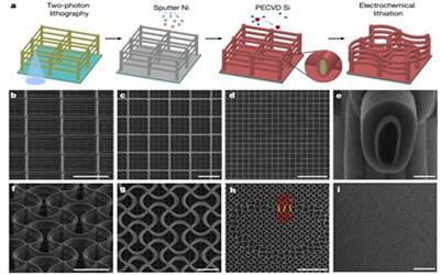 催化、碳材料、太阳能电池等9月Science/Nature合集