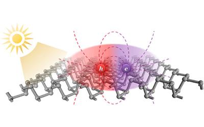 """从一篇Nature说起:""""材料新星""""黑磷如何做催化!"""
