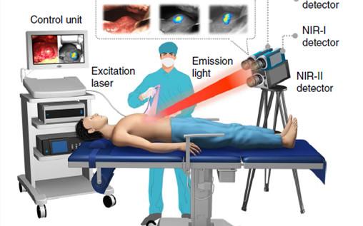 怒赞!近红外II区荧光探针引导首次临床手术!
