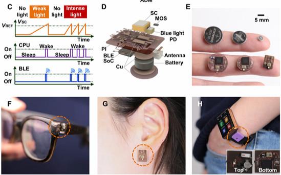 大牛指路丨从最新9篇Nature/Science系列,看柔性医疗器件最新发展趋势