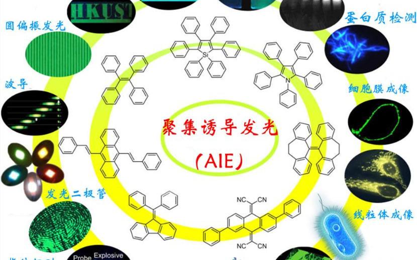 15分钟检测冠状病毒,神奇的AIE纳米材料曾获国家自然科学一等奖,被誉为纳米光学革命四大材料之一!