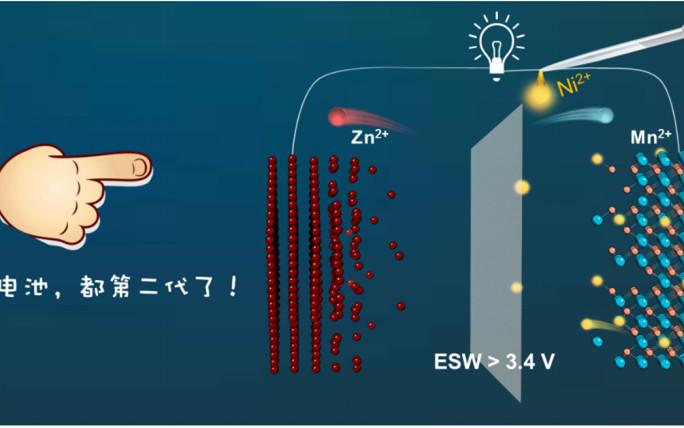 乔世璋教授:催化水系电池?不电解水吗?