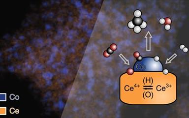 Nature Catalysis:重新认识金属-载体相互作用!