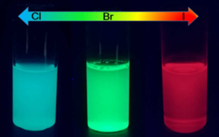 史上最全丨四种经典钙钛矿纳米晶合成策略汇总