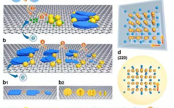 文锐/万立骏JACS: 锂硫电池中的界面机制研究!